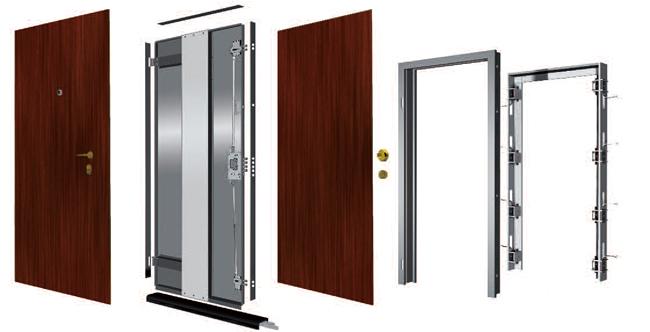 Porte blindate - Montaggio controtelaio porta ...